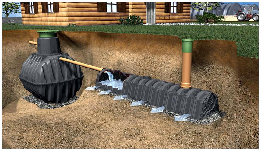 Устройство канализации сточных вод и мусорных отбросов