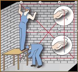 подготовительные работы по выравниванию стен